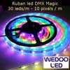 Rubans led DMX