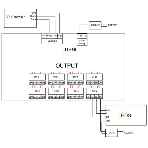 amplificateur led magic 8 sorties AMPMAG800 pic3