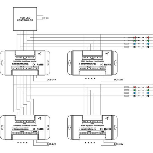 amplificateurs led RGBW 32A AMPRGBW32B pic5