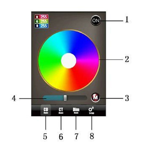 controleur RGB wifi bandes led pic2