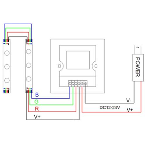 controleur led mural RGB CTRLMURRGB02 pic5