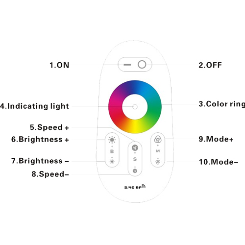 lampe led RGB 6W LAMPRGB6W pic3