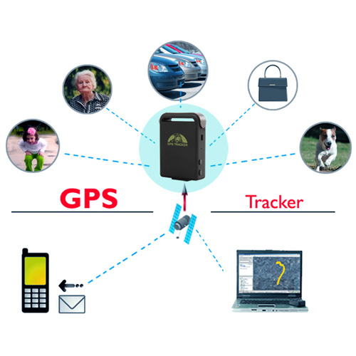 mini traceur gps pic5